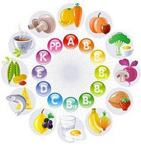 kakie-vitamini-zimoi-nuzhnee