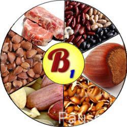 vitamin-b1-v-produktah