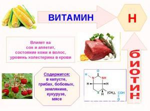 vitamin-h-3