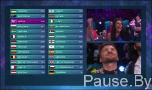 eurovision_itogi