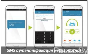 sms-autentifikatsiya-nebezopasna-670x420